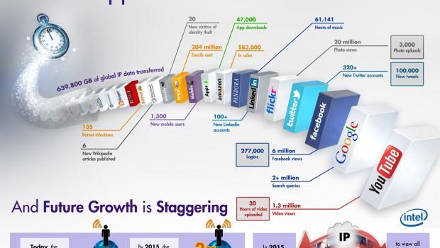 internet infographie